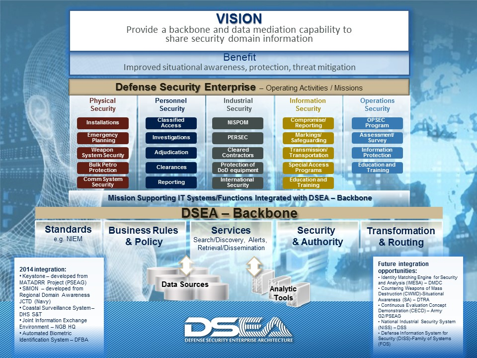 defense security enterprise architecture